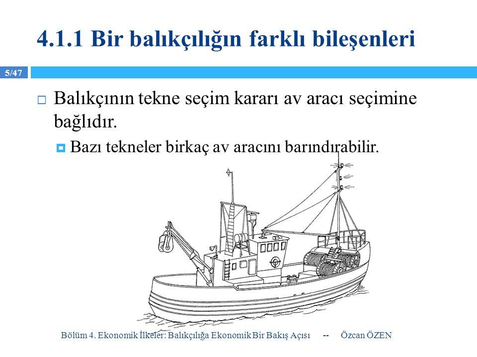 5/47 4.1.1 Bir balıkçılığın farklı bileşenleri -- Özcan ÖZEN Bölüm 4. Ekonomik İlkeler: Balıkçılığa Ekonomik Bir Bakış Açısı  Balıkçının tekne seçim