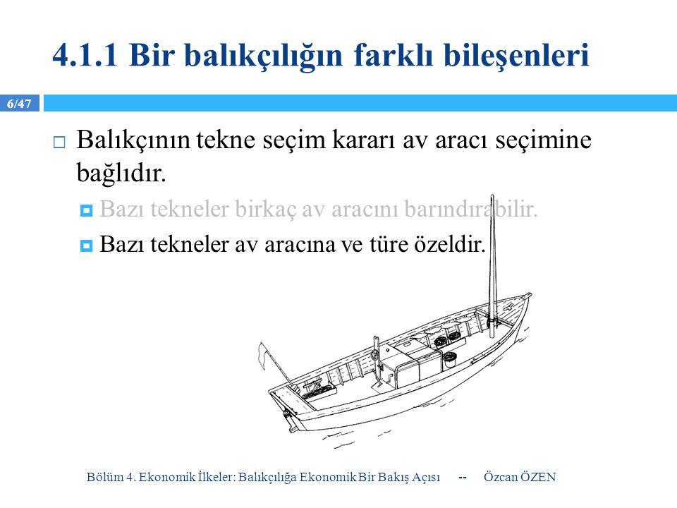 6/47 4.1.1 Bir balıkçılığın farklı bileşenleri -- Özcan ÖZEN Bölüm 4. Ekonomik İlkeler: Balıkçılığa Ekonomik Bir Bakış Açısı  Balıkçının tekne seçim