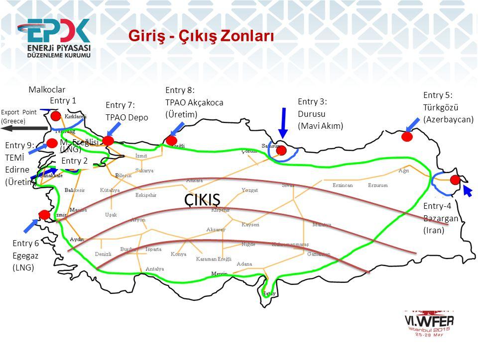 Giriş - Çıkış Zonları Malkoçlar M. Ereğlisi (LNG) Entry 3: Durusu (Mavi Akım) Entry 5: Türkgözü (Azerbaycan) Entry 8: TPAO Akçakoca (Üretim) Entry 7: