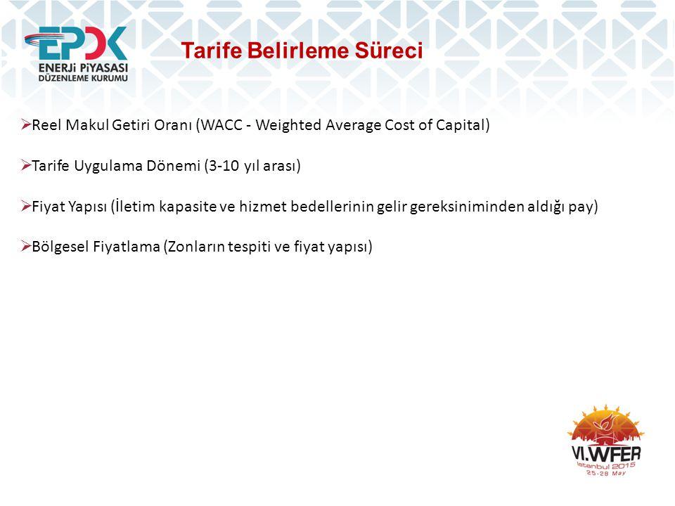 Tarife Belirleme Süreci  Reel Makul Getiri Oranı (WACC - Weighted Average Cost of Capital)  Tarife Uygulama Dönemi (3-10 yıl arası)  Fiyat Yapısı (