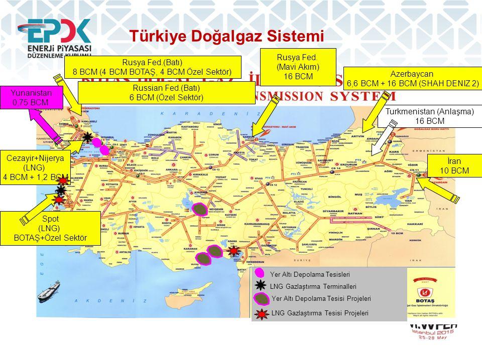 Türkiye Doğalgaz Sistemi İran 10 BCM Azerbaycan 6,6 BCM + 16 BCM (SHAH DENIZ 2) Turkmenistan (Anlaşma) 16 BCM Rusya Fed.(Batı) 8 BCM (4 BCM BOTAŞ, 4 B