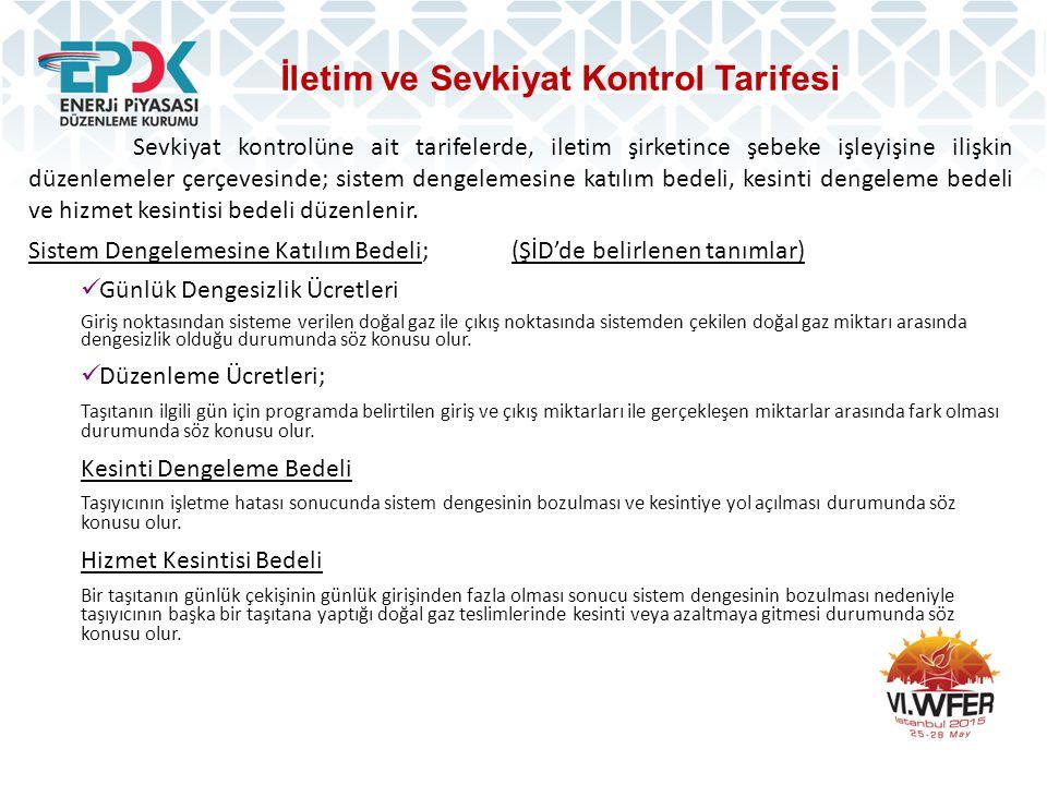 Depolama Tarife Metodolojisi Minimum WACC; 10%+enflasyon İtfa; 10-22 3-10 yıl arası tarife süresi ve Fiyat Yöntem Bildirimi