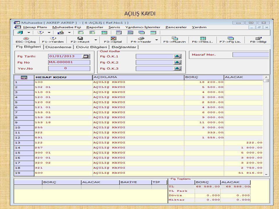 İşletme 28 şubat tarihinde işyerinin aylık kira bedeli olarak brüt 750,- TL ödemeyi ziraat bankasındaki hesabından yapmıştır.