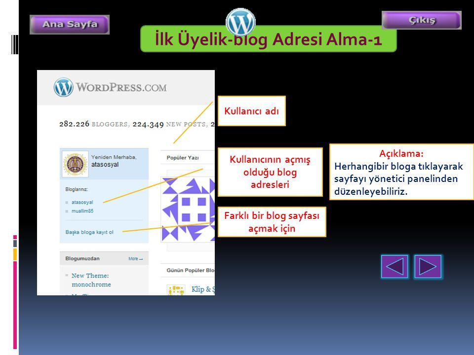 İlk Üyelik-blog Adresi Alma-1 Kullanıcı adı Kullanıcının açmış olduğu blog adresleri Farklı bir blog sayfası açmak için Açıklama: Herhangibir bloga tıklayarak sayfayı yönetici panelinden düzenleyebiliriz.