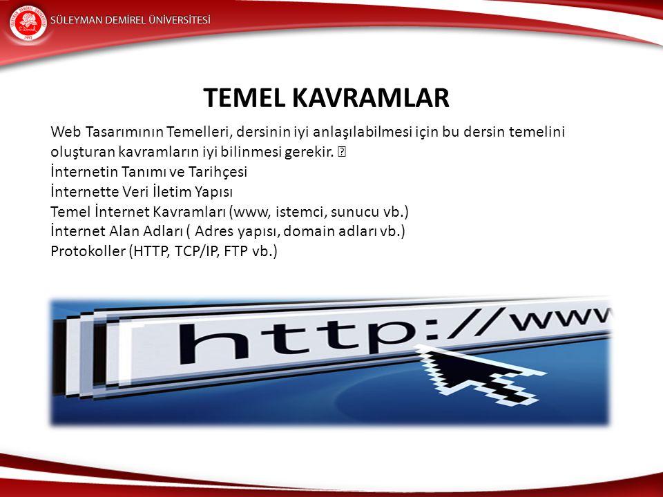 Sunucu (Server) – İstemci (Client) Ağ paylaşımında ya da internet ortamında bulunan her bilgisayar sunucu – istemci ilişkisi içindedir.