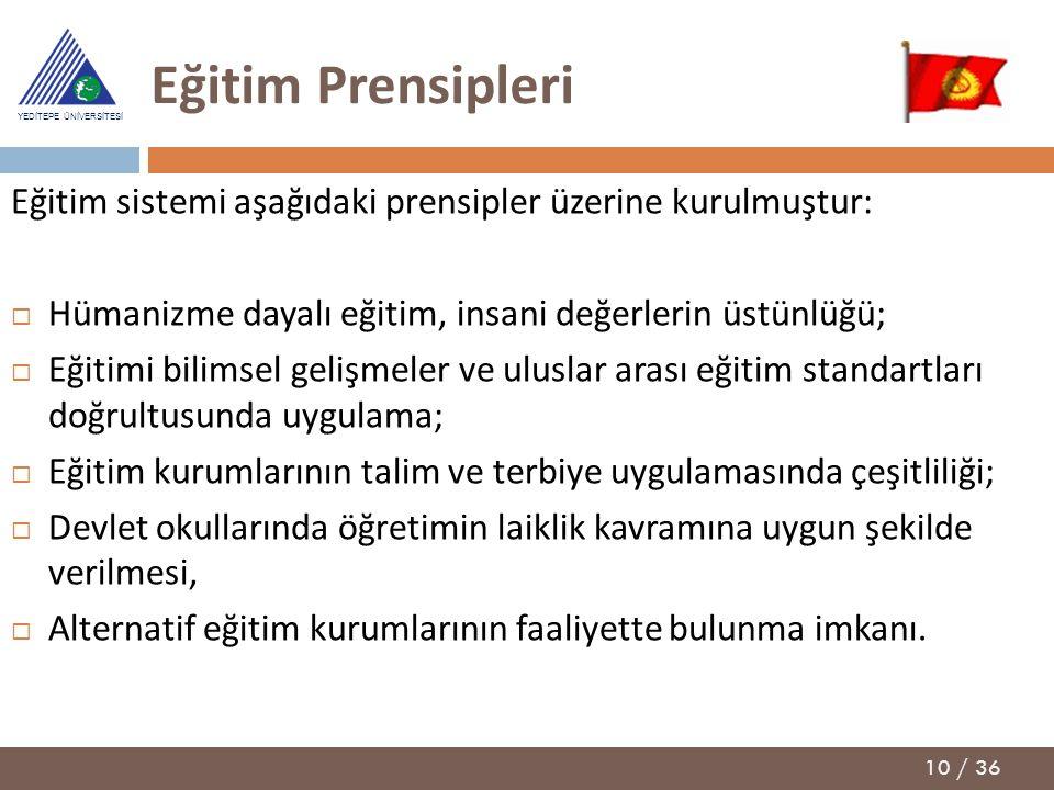 10 / 36 YEDİTEPE ÜNİVERSİTESİ Eğitim Prensipleri Eğitim sistemi aşağıdaki prensipler üzerine kurulmuştur:  Hümanizme dayalı eğitim, insani değerlerin