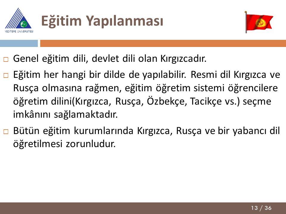 13 / 36 YEDİTEPE ÜNİVERSİTESİ  Genel eğitim dili, devlet dili olan Kırgızcadır.  Eğitim her hangi bir dilde de yapılabilir. Resmi dil Kırgızca ve Ru