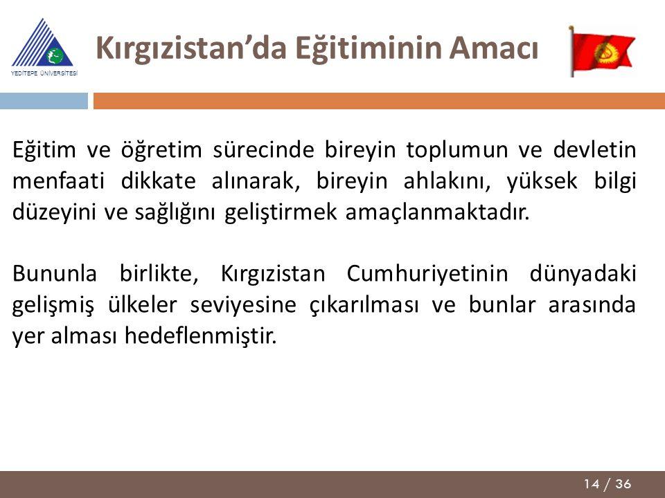 14 / 36 YEDİTEPE ÜNİVERSİTESİ Kırgızistan'da Eğitiminin Amacı Eğitim ve öğretim sürecinde bireyin toplumun ve devletin menfaati dikkate alınarak, bire