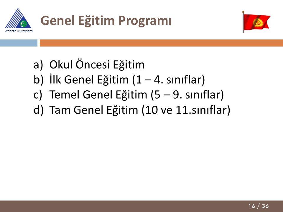 16 / 36 YEDİTEPE ÜNİVERSİTESİ Genel Eğitim Programı a)Okul Öncesi Eğitim b)İlk Genel Eğitim (1 – 4. sınıflar) c)Temel Genel Eğitim (5 – 9. sınıflar) d