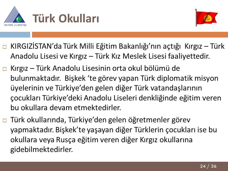 24 / 36 YEDİTEPE ÜNİVERSİTESİ Türk Okulları  KIRGIZİSTAN'da Türk Milli Eğitim Bakanlığı'nın açtığı Kırgız – Türk Anadolu Lisesi ve Kırgız – Türk Kız