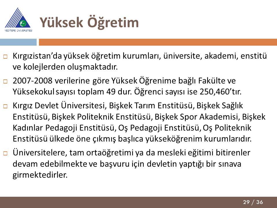 29 / 36 YEDİTEPE ÜNİVERSİTESİ Yüksek Öğretim  Kırgızistan'da yüksek öğretim kurumları, üniversite, akademi, enstitü ve kolejlerden oluşmaktadır.  20