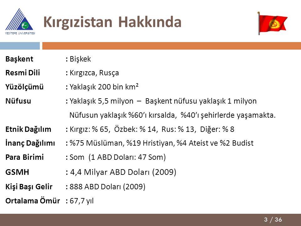 3 / 36 YEDİTEPE ÜNİVERSİTESİ Kırgızistan Hakkında Başkent: Bişkek Resmi Dili: Kırgızca, Rusça Yüzölçümü: Yaklaşık 200 bin km² Nüfusu: Yaklaşık 5,5 mil