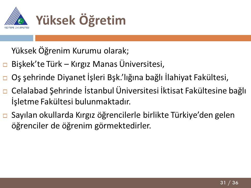 31 / 36 YEDİTEPE ÜNİVERSİTESİ Yüksek Öğretim Yüksek Öğrenim Kurumu olarak;  Bişkek'te Türk – Kırgız Manas Üniversitesi,  Oş şehrinde Diyanet İşleri