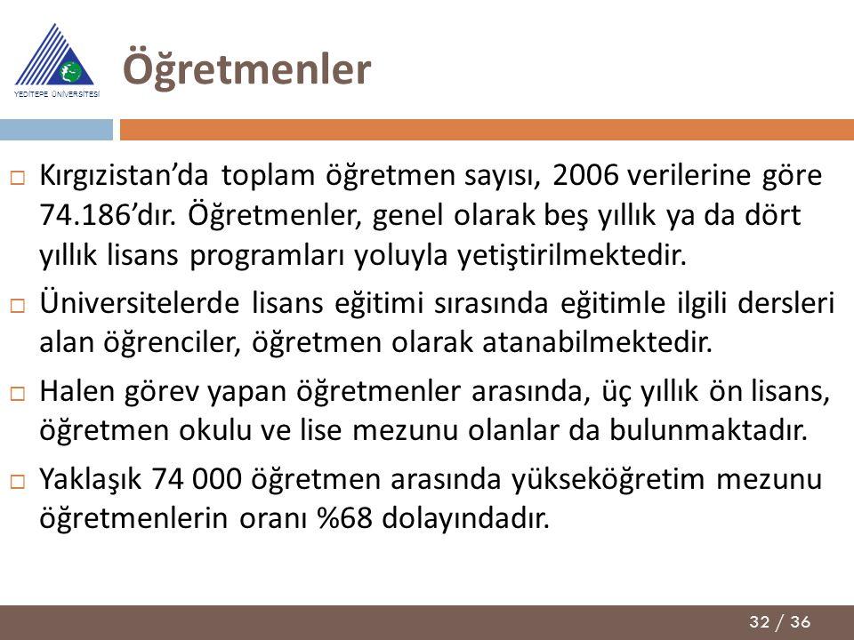 32 / 36 YEDİTEPE ÜNİVERSİTESİ Öğretmenler  Kırgızistan'da toplam öğretmen sayısı, 2006 verilerine göre 74.186'dır. Öğretmenler, genel olarak beş yıll