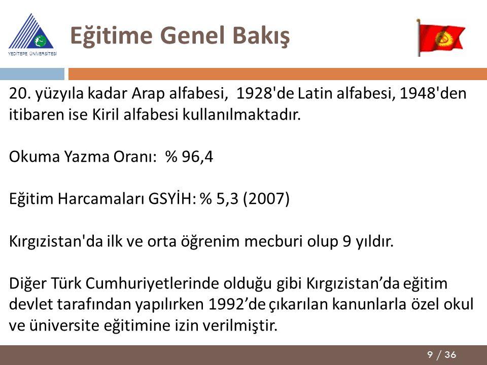 9 / 36 YEDİTEPE ÜNİVERSİTESİ Eğitime Genel Bakış 20. yüzyıla kadar Arap alfabesi, 1928'de Latin alfabesi, 1948'den itibaren ise Kiril alfabesi kullanı