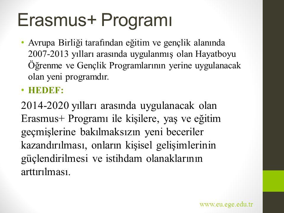 Erasmus+ Programı • Avrupa Birliği tarafından eğitim ve gençlik alanında 2007-2013 yılları arasında uygulanmış olan Hayatboyu Öğrenme ve Gençlik Progr