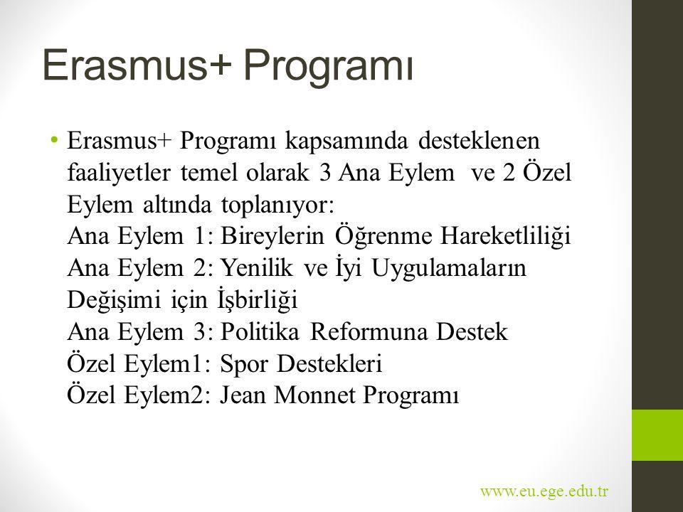 Erasmus+ Programı • Erasmus+ Programı kapsamında desteklenen faaliyetler temel olarak 3 Ana Eylem ve 2 Özel Eylem altında toplanıyor: Ana Eylem 1: Bir