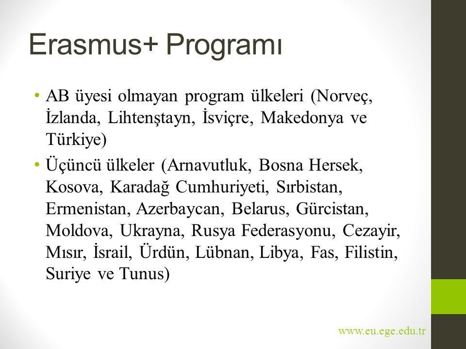 Erasmus+ Programı • AB üyesi olmayan program ülkeleri (Norveç, İzlanda, Lihtenştayn, İsviçre, Makedonya ve Türkiye) • Üçüncü ülkeler (Arnavutluk, Bosn