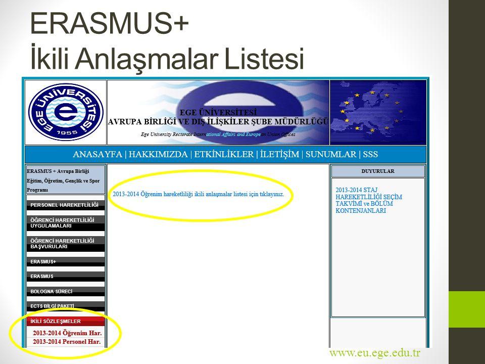 ERASMUS+ İkili Anlaşmalar Listesi www.eu.ege.edu.tr