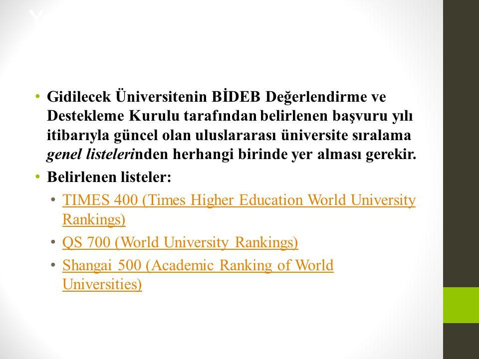 • Gidilecek Üniversitenin BİDEB Değerlendirme ve Destekleme Kurulu tarafından belirlenen başvuru yılı itibarıyla güncel olan uluslararası üniversite s