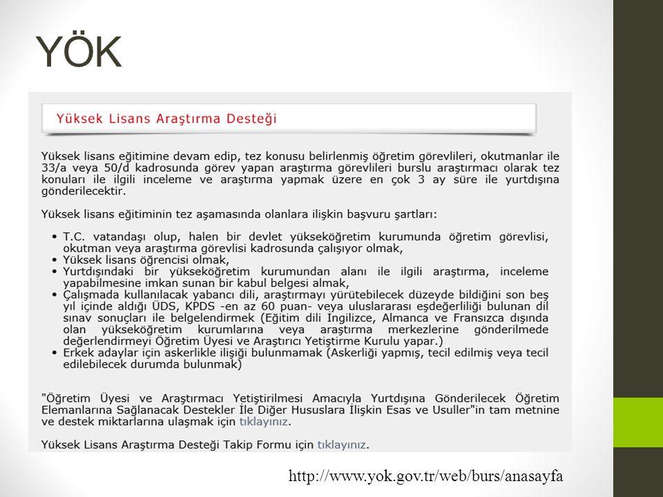 YÖK http://www.yok.gov.tr/web/burs/anasayfa