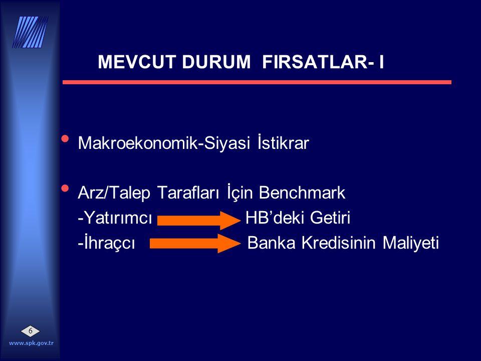 www.spk.gov.tr 6 MEVCUT DURUM FIRSATLAR- I • Makroekonomik-Siyasi İstikrar • Arz/Talep Tarafları İçin Benchmark -Yatırımcı HB'deki Getiri -İhraçcı Ban