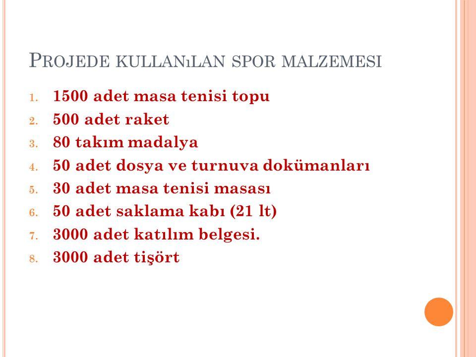 P ROJEDE KULLANıLAN SPOR MALZEMESI 1. 1500 adet masa tenisi topu 2. 500 adet raket 3. 80 takım madalya 4. 50 adet dosya ve turnuva dokümanları 5. 30 a
