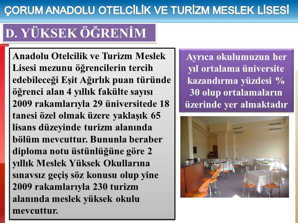 Anadolu Otelcilik ve Turizm Meslek Lisesi mezunu öğrencilerin tercih edebileceği Eşit Ağırlık puan türünde öğrenci alan 4 yıllık fakülte sayısı 2009 r