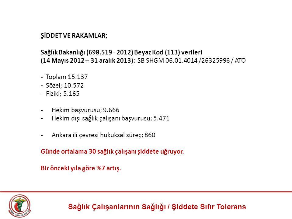 ŞİDDET VE RAKAMLAR; Sağlık Bakanlığı (698.519 - 2012) Beyaz Kod (113) verileri (14 Mayıs 2012 – 31 aralık 2013): SB SHGM 06.01.4014 /26325996 / ATO -