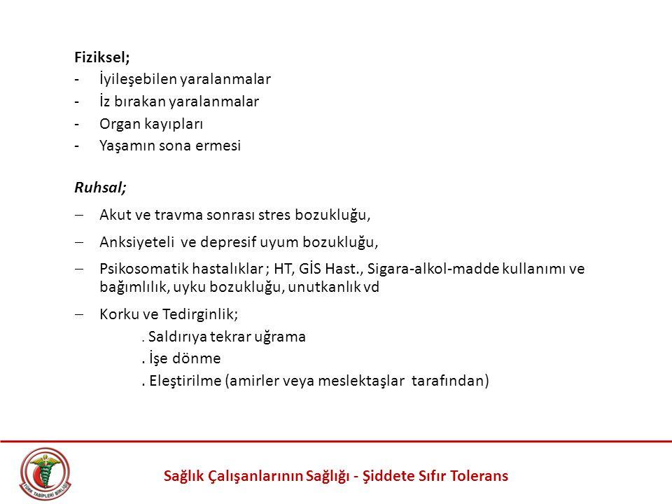 Sağlık Çalışanlarının Sağlığı / Şiddete Sıfır Tolerans 27 Aralık 2007 Okmeydanı E.A.