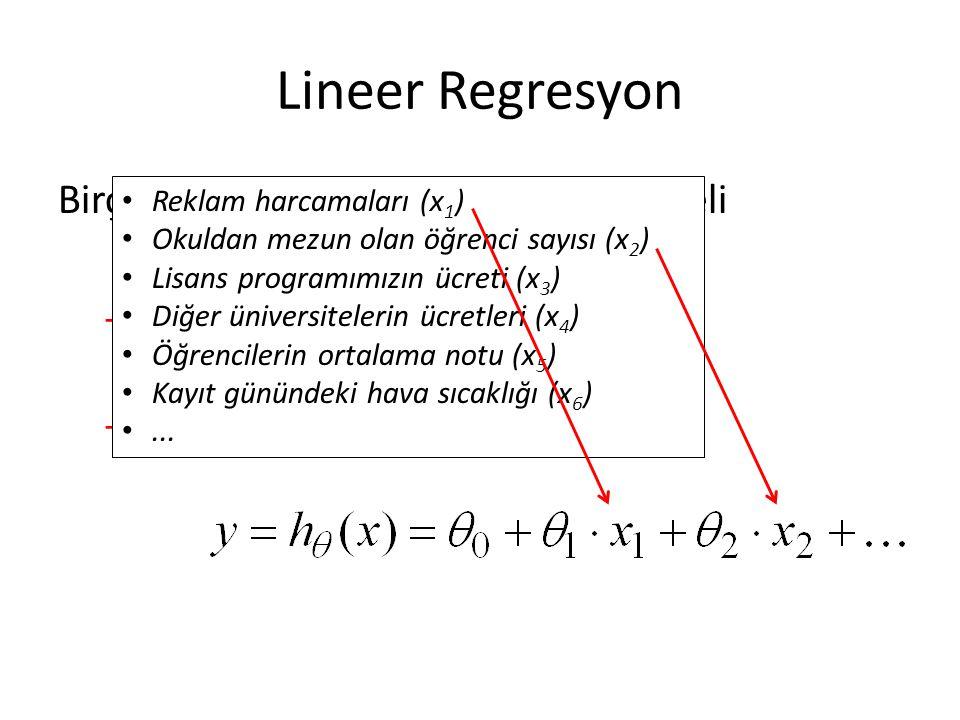 Lineer Regresyon Birçok boyutlu lineer regresyon modeli – Önce: – Şimdi: • Reklam harcamaları (x 1 ) • Okuldan mezun olan öğrenci sayısı (x 2 ) • Lisa