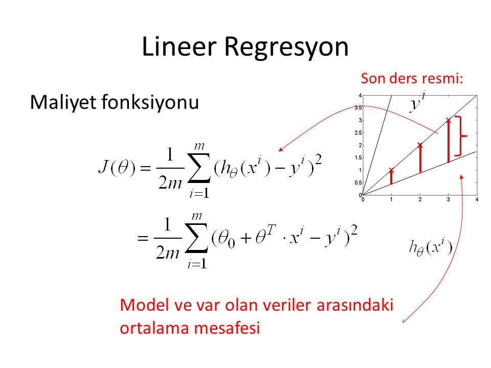 Lineer Regresyon Maliyet fonksiyonu Model ve var olan veriler arasındaki ortalama mesafesi Son ders resmi: