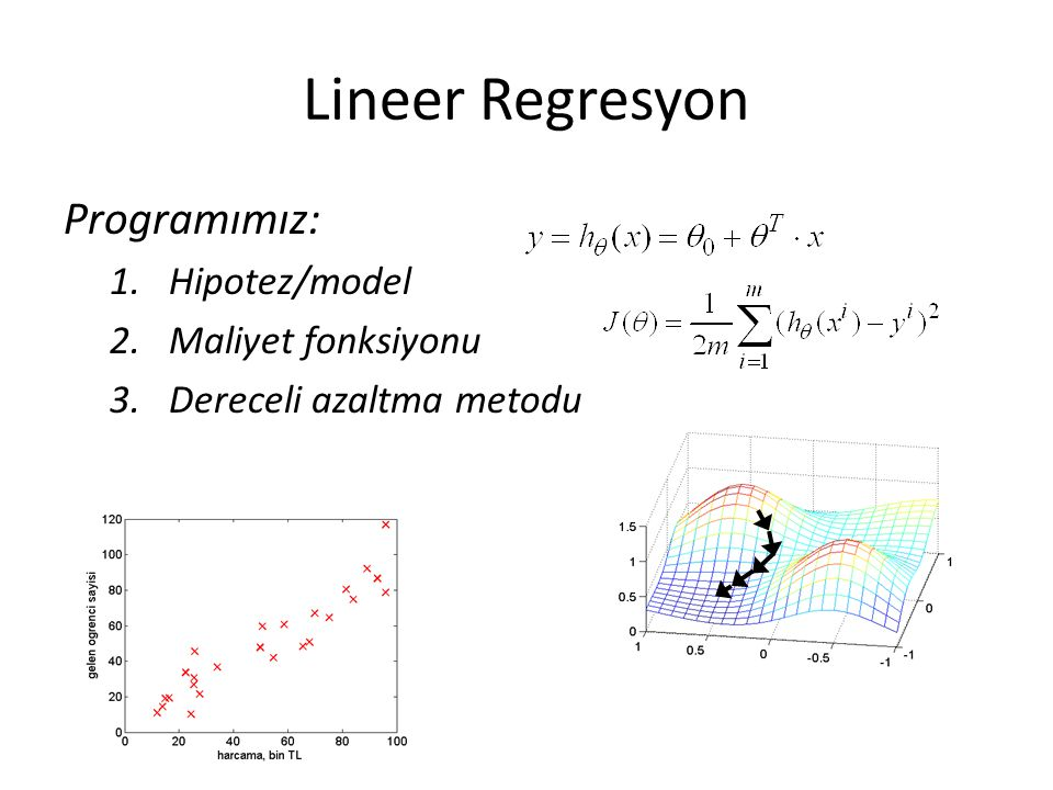 Lineer Regresyon Programımız: 1.Hipotez/model 2.Maliyet fonksiyonu 3.Dereceli azaltma metodu