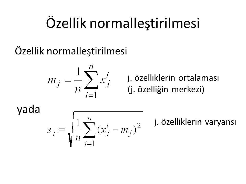 Özellik normalleştirilmesi j. özelliklerin varyansı yada j. özelliklerin ortalaması (j. özelliğin merkezi)