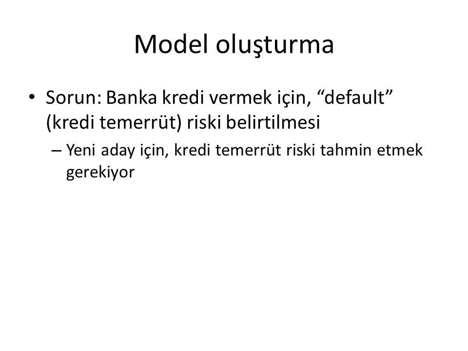 """Model oluşturma • Sorun: Banka kredi vermek için, """"default"""" (kredi temerrüt) riski belirtilmesi – Yeni aday için, kredi temerrüt riski tahmin etmek ge"""