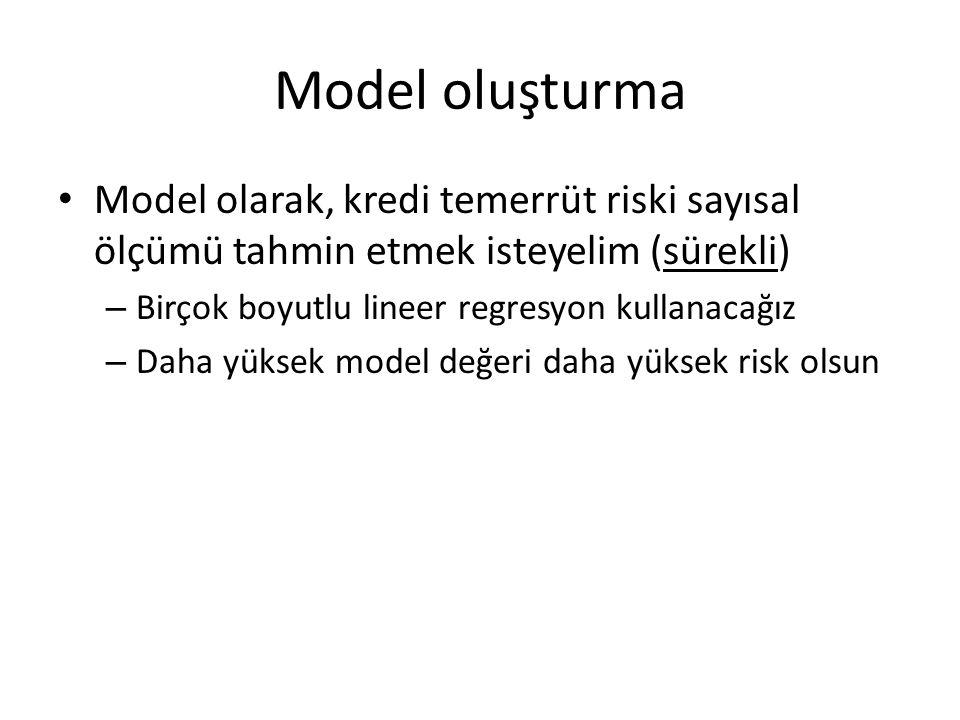 Model oluşturma • Model olarak, kredi temerrüt riski sayısal ölçümü tahmin etmek isteyelim (sürekli) – Birçok boyutlu lineer regresyon kullanacağız – Daha yüksek model değeri daha yüksek risk olsun