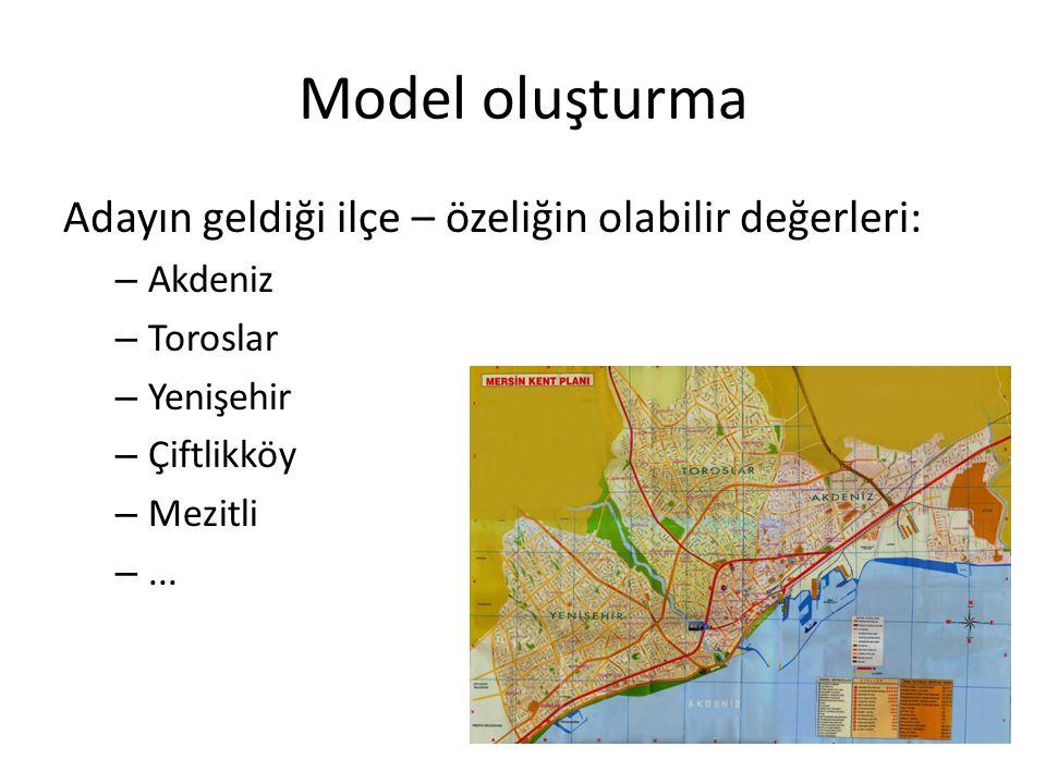 Model oluşturma Adayın geldiği ilçe – özeliğin olabilir değerleri: – Akdeniz – Toroslar – Yenişehir – Çiftlikköy – Mezitli –...