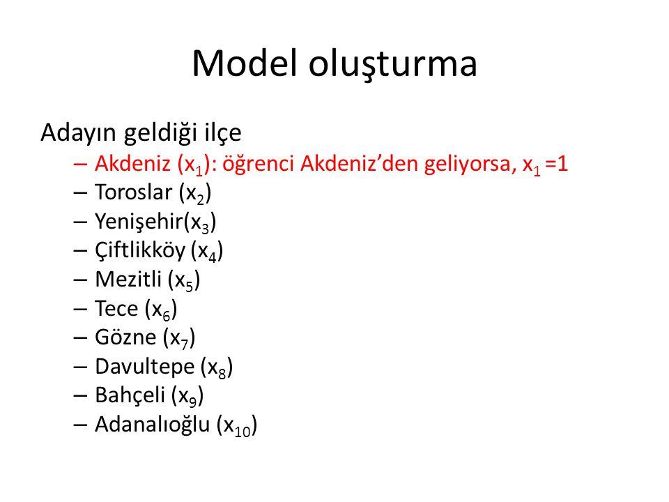 Model oluşturma Adayın geldiği ilçe – Akdeniz (x 1 ): öğrenci Akdeniz'den geliyorsa, x 1 =1 – Toroslar (x 2 ) – Yenişehir(x 3 ) – Çiftlikköy (x 4 ) – Mezitli (x 5 ) – Tece (x 6 ) – Gözne (x 7 ) – Davultepe (x 8 ) – Bahçeli (x 9 ) – Adanalıoğlu (x 10 )
