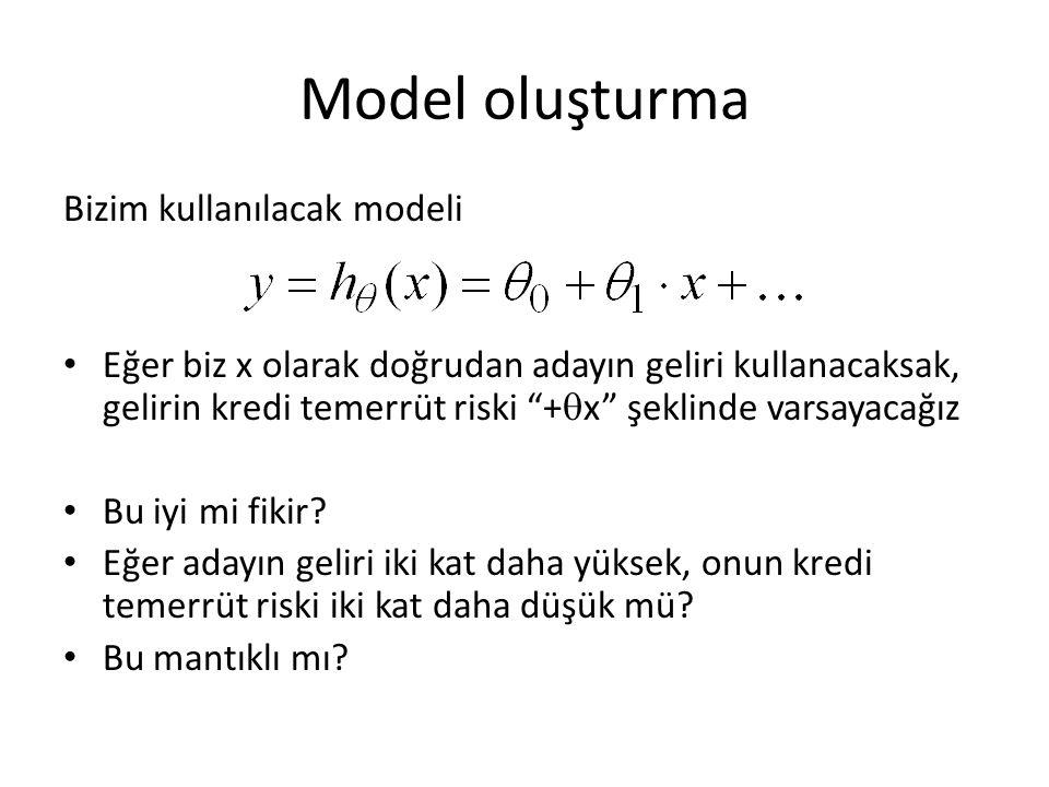 Model oluşturma Bizim kullanılacak modeli • Eğer biz x olarak doğrudan adayın geliri kullanacaksak, gelirin kredi temerrüt riski +  x şeklinde varsayacağız • Bu iyi mi fikir.