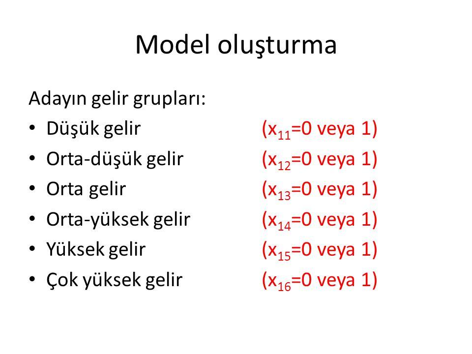 Model oluşturma Adayın gelir grupları: • Düşük gelir (x 11 =0 veya 1) • Orta-düşük gelir (x 12 =0 veya 1) • Orta gelir (x 13 =0 veya 1) • Orta-yüksek gelir (x 14 =0 veya 1) • Yüksek gelir (x 15 =0 veya 1) • Çok yüksek gelir (x 16 =0 veya 1)