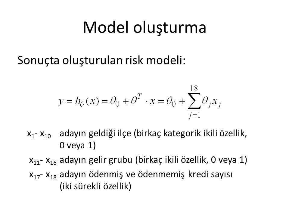 Model oluşturma Sonuçta oluşturulan risk modeli: x 1 - x 10 adayın geldiği ilçe (birkaç kategorik ikili özellik, 0 veya 1) x 11 - x 16 adayın gelir grubu (birkaç ikili özellik, 0 veya 1) x 17 - x 18 adayın ödenmiş ve ödenmemiş kredi sayısı (iki sürekli özellik)
