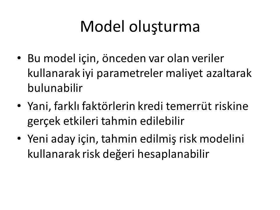 Model oluşturma • Bu model için, önceden var olan veriler kullanarak iyi parametreler maliyet azaltarak bulunabilir • Yani, farklı faktörlerin kredi temerrüt riskine gerçek etkileri tahmin edilebilir • Yeni aday için, tahmin edilmiş risk modelini kullanarak risk değeri hesaplanabilir