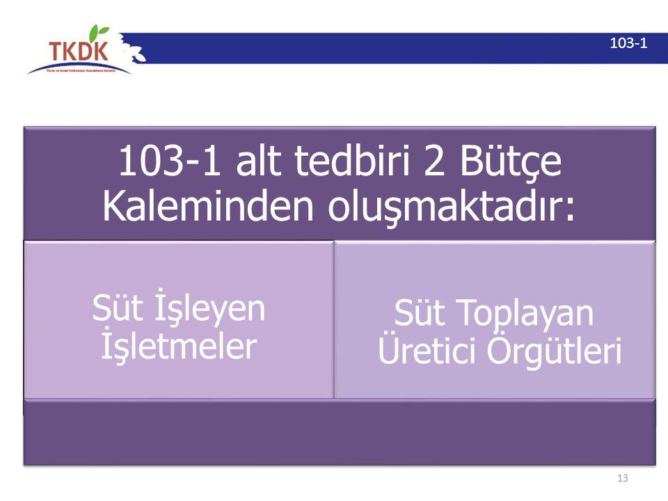 103-1 alt tedbiri 2 Bütçe Kaleminden oluşmaktadır: Süt İşleyen İşletmeler Süt Toplayan Üretici Örgütleri 13 103-1