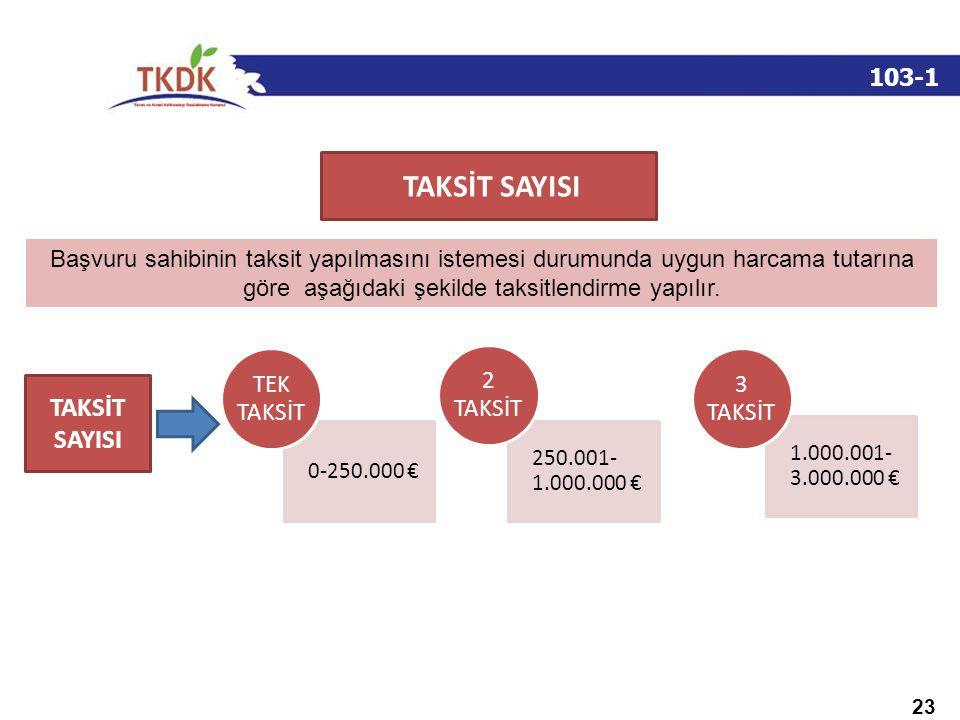 23 DESTEK TUTARI-TAKSİT SAYISI TAKSİT SAYISI 0-250.000 € TEK TAKSİT 250.001- 1.000.000 € 2 TAKSİT 1.000.001- 3.000.000 € 3 TAKSİT TAKSİT SAYISI 103-1 Başvuru sahibinin taksit yapılmasını istemesi durumunda uygun harcama tutarına göre aşağıdaki şekilde taksitlendirme yapılır.