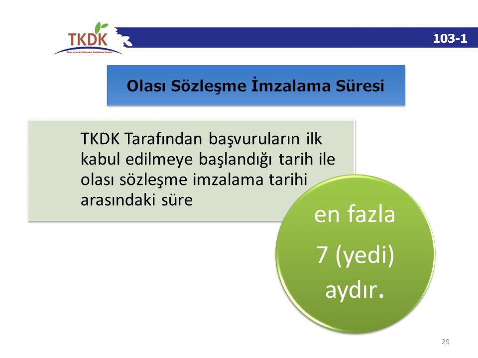 103-1 29 TKDK Tarafından başvuruların ilk kabul edilmeye başlandığı tarih ile olası sözleşme imzalama tarihi arasındaki süre en fazla 7 (yedi) aydır.