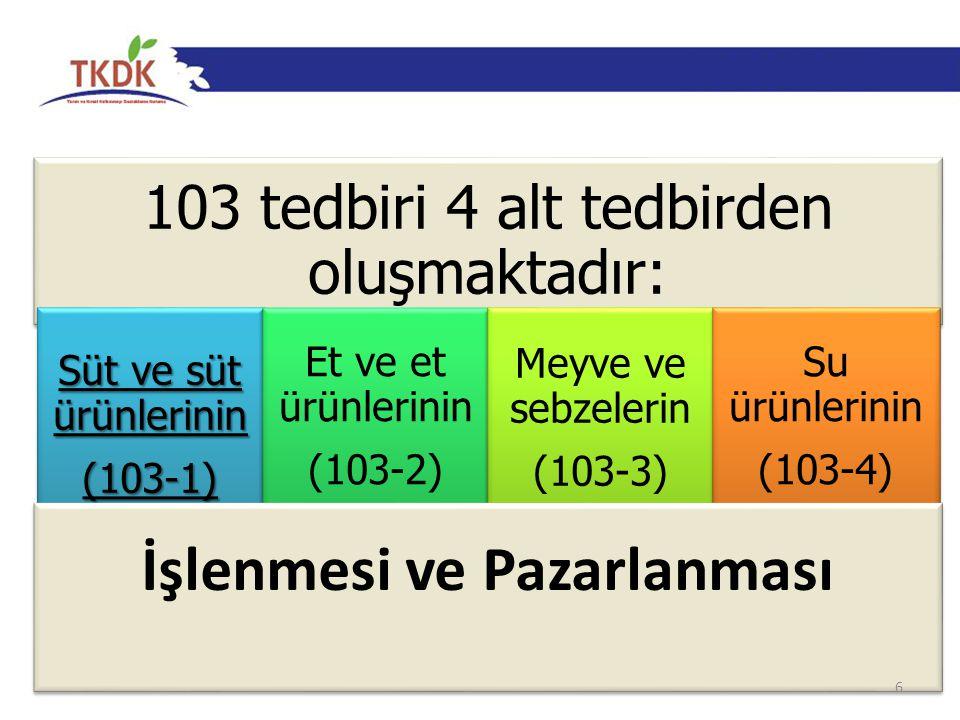 103 tedbiri 4 alt tedbirden oluşmaktadır: Süt ve süt ürünlerinin (103-1) Et ve et ürünlerinin (103-2) Meyve ve sebzelerin (103-3) Su ürünlerinin (103-4) 6 İşlenmesi ve Pazarlanması