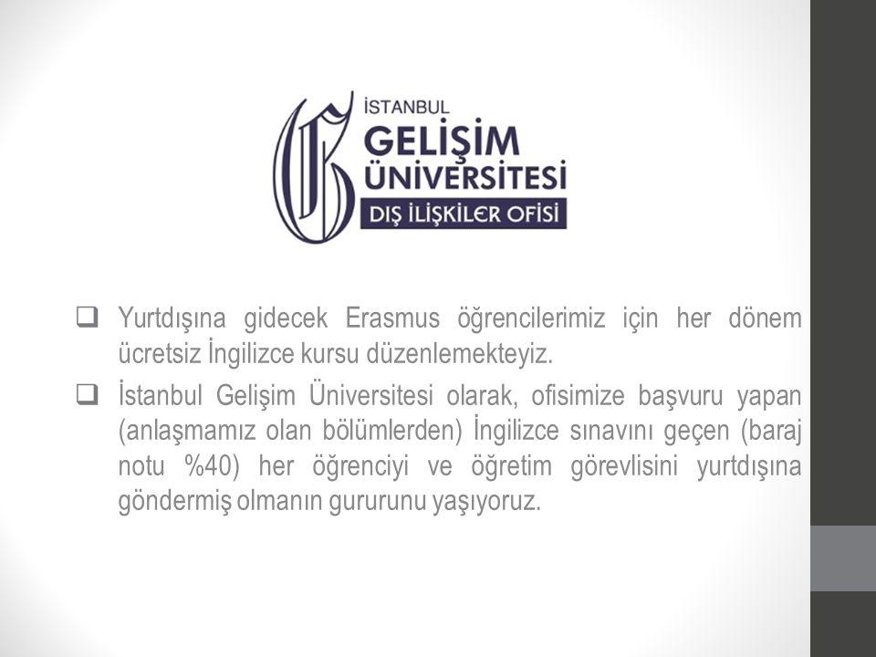  Yurtdışına gidecek Erasmus öğrencilerimiz için her dönem ücretsiz İngilizce kursu düzenlemekteyiz.  İstanbul Gelişim Üniversitesi olarak, ofisimize