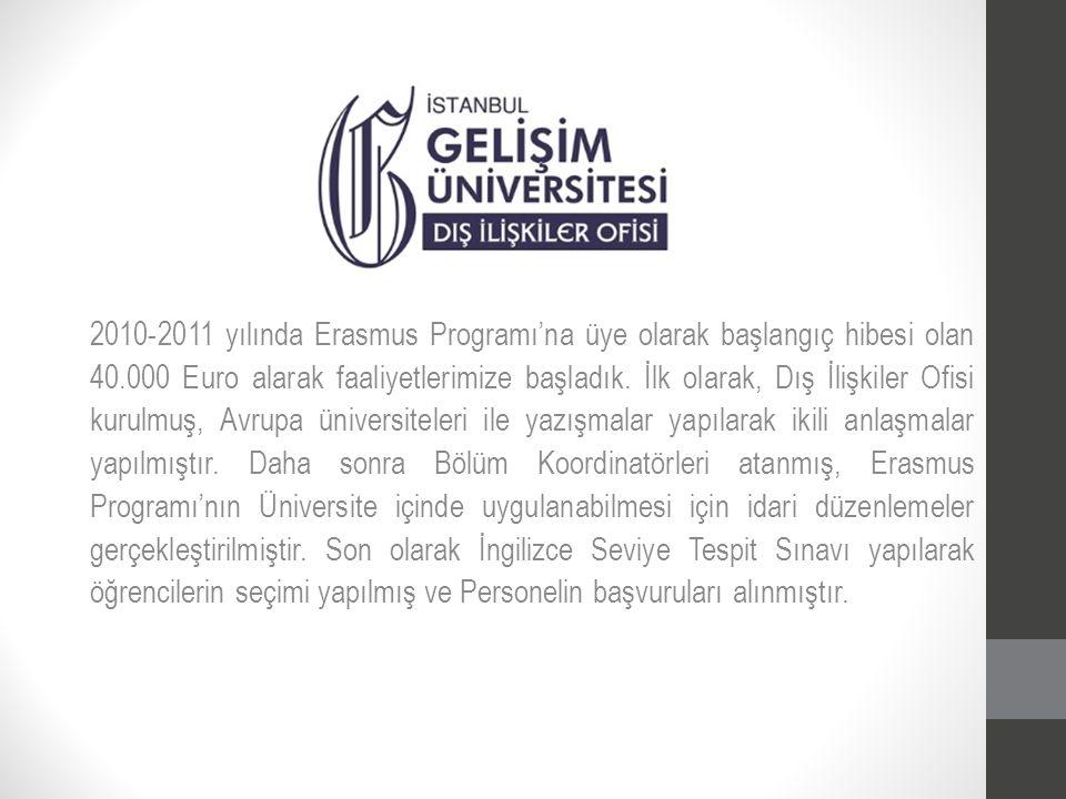 2010-2011 yılında Erasmus Programı'na üye olarak başlangıç hibesi olan 40.000 Euro alarak faaliyetlerimize başladık.