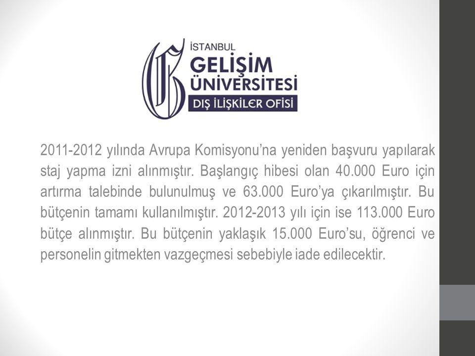 2011-2012 yılında Avrupa Komisyonu'na yeniden başvuru yapılarak staj yapma izni alınmıştır.