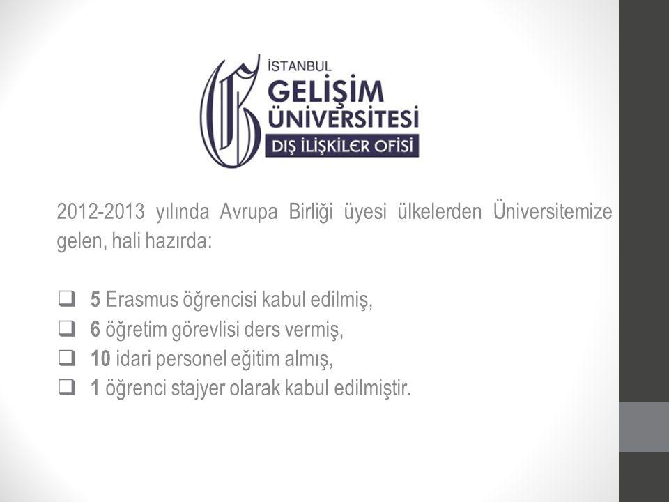 2012-2013 yılında Avrupa Birliği üyesi ülkelerden Üniversitemize gelen, hali hazırda:  5 Erasmus öğrencisi kabul edilmiş,  6 öğretim görevlisi ders vermiş,  10 idari personel eğitim almış,  1 öğrenci stajyer olarak kabul edilmiştir.
